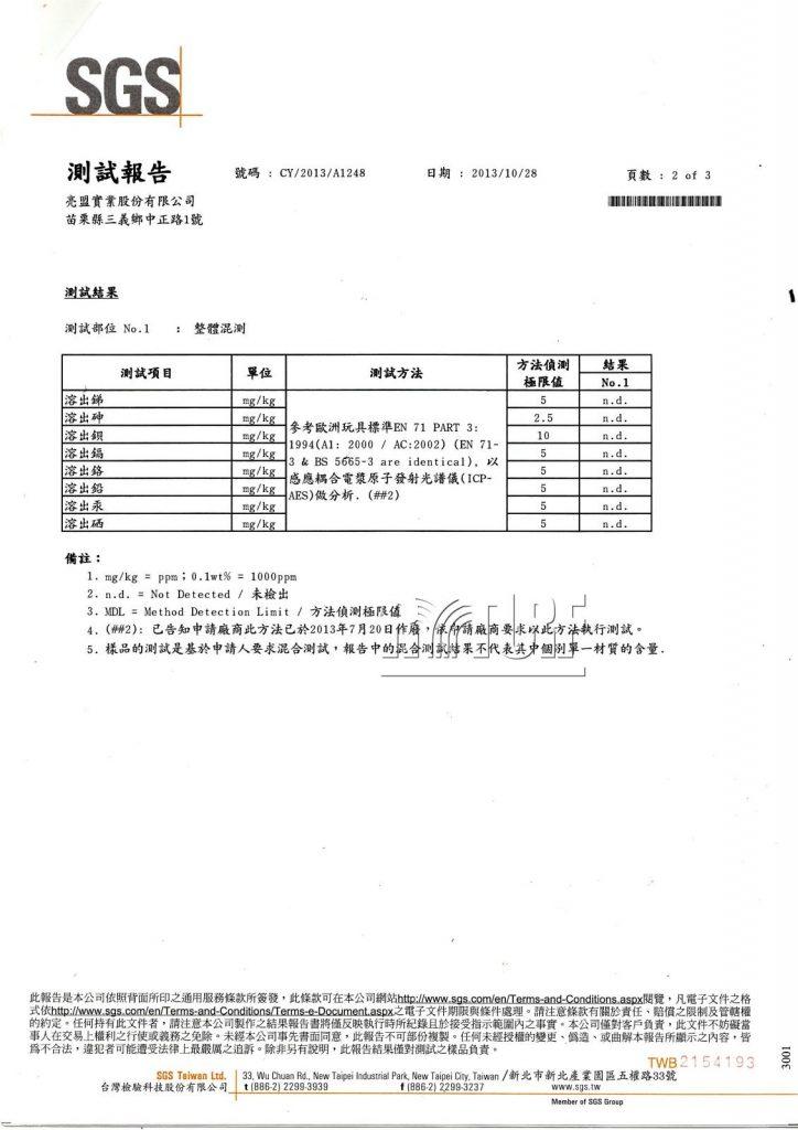 測試報告 2